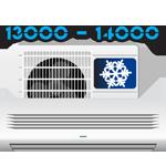 13000-14000 BTU